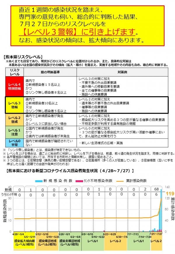 熊本 県 ウイルス コロナ