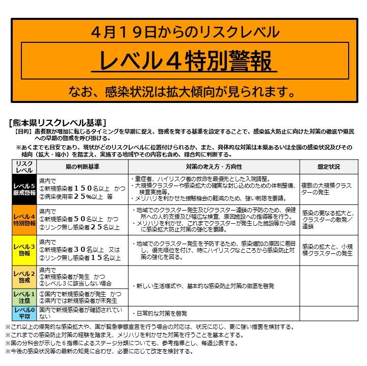 新型 コロナ ウイルス 熊本
